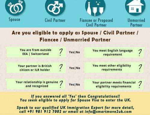 Checklist of UK Spouse Visa 2017   SmartMove2UK