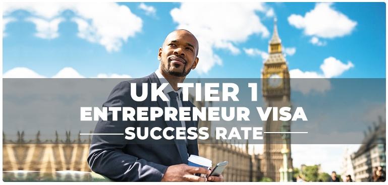 tier 1 entrepreneur 200k business plan